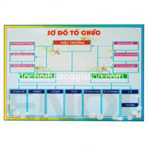 Bảng sơ đồ tổ chức